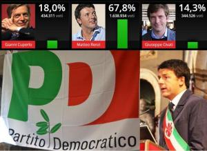 Matteo Renzi nuovo segretario del Pd