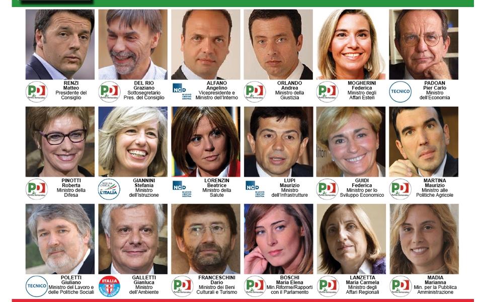 Governo Renzi: sesto mese (pagelle)