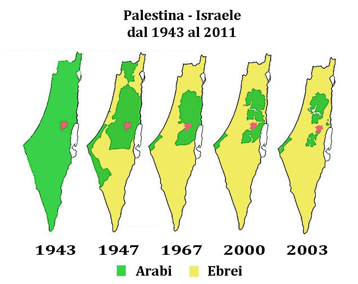 Riconoscere la Palestina