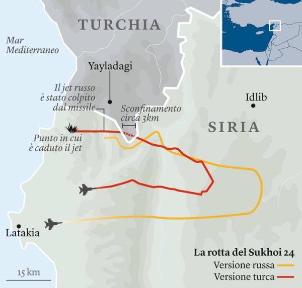 Turchia e Russia allo scontro