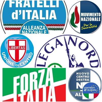 In senso orario Movimento Nazionale, Lega Nord, Forza Italia, Centristi per l'Europa, Nuovo centrodestra e Fratelli D'Italia
