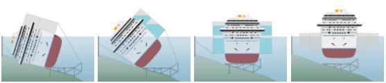 Raddrizzata la Costa Concordia