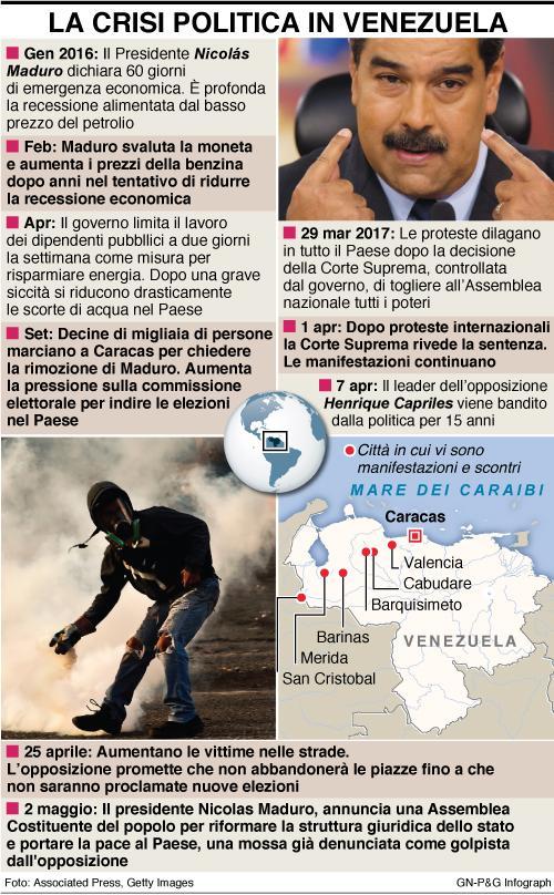 """Venezuela, Maduro: """"Riformare lo Stato"""". Scontri a Caracas."""