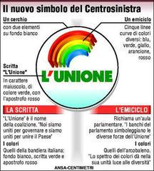 L'Unione