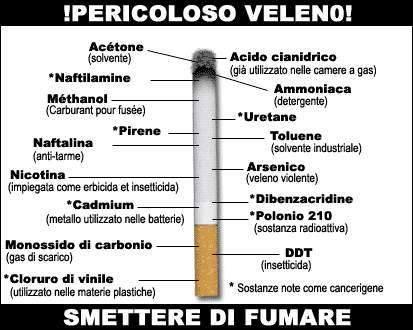 Fumare fa male!