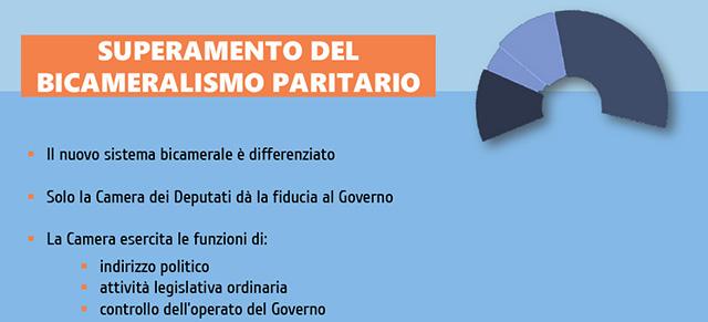 La riforma del Senato secondo Renzi