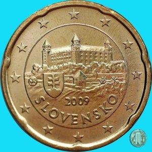 Slovacchia nell'Euro
