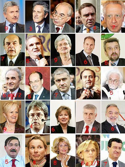 Il governo Prodi II secondo me