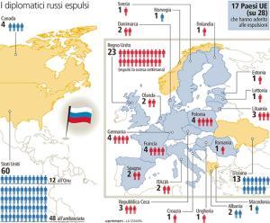 Usa e Ue uniti contro la Russia. Espulsi oltre 100 diplomatici