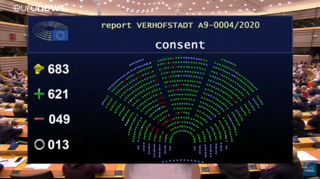 Brexit, l'europarlamento approva l'accordo